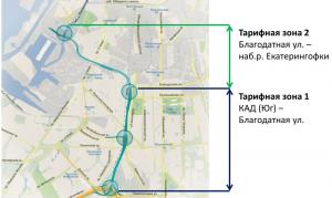 Тарифные зоны Южного участка ЗСД