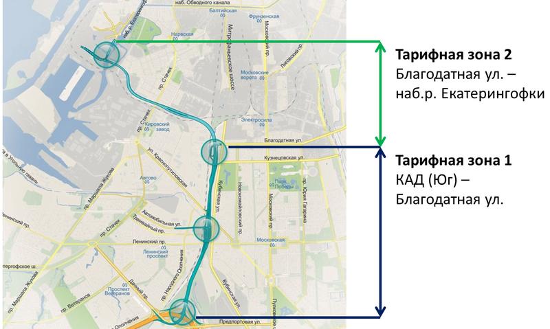 ЗСД схема, развязки (Центральный участок, Северный) 4